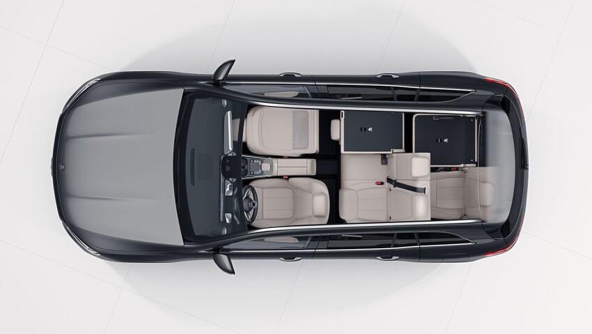 bird's eye interior view of the 2021 Mercedes-Benz GLB